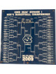 Roy Williams (coach) signed 2009 North Carolina Tar Heels Eng 12x12 Bracket Natl Champs Final 4 Game Used Floorboard- Steiner